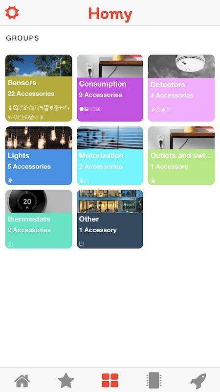 Homy display devices by categorie