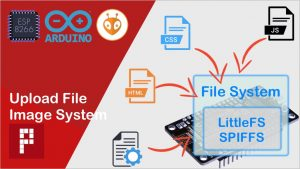 pio platformio upload littlefs spiffs data file folder esp8266