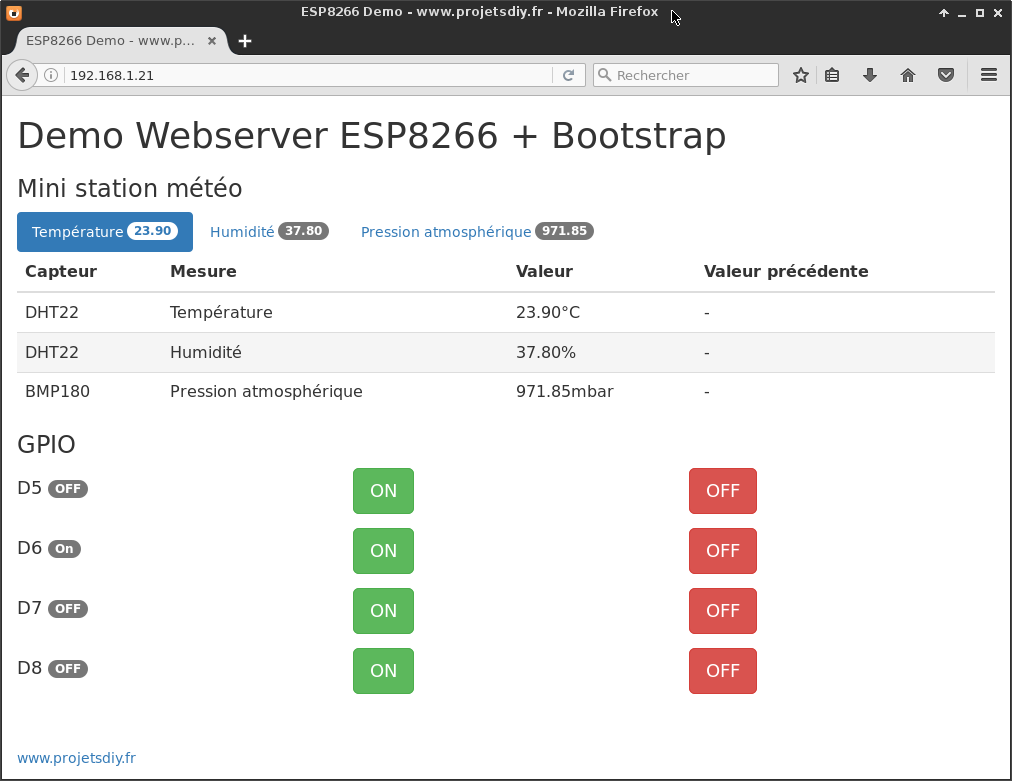 Bootstrap: create a beautiful Web Interface for your